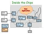 inside the chips