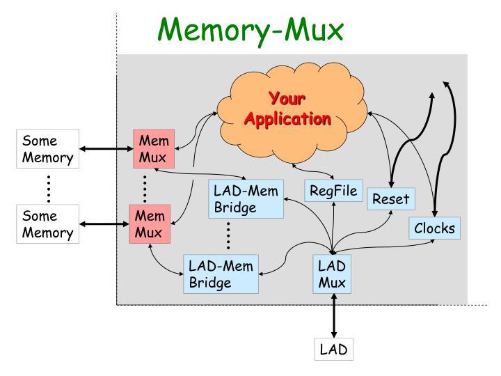 Memory-Mux