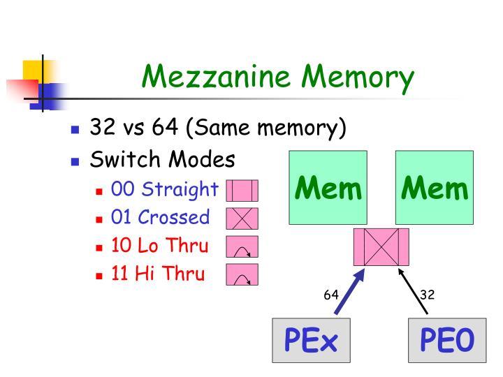 Mezzanine Memory