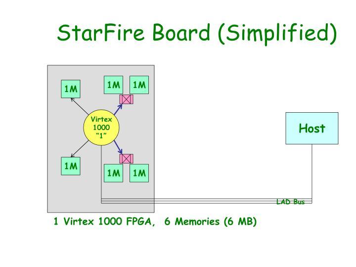 StarFire Board (Simplified)