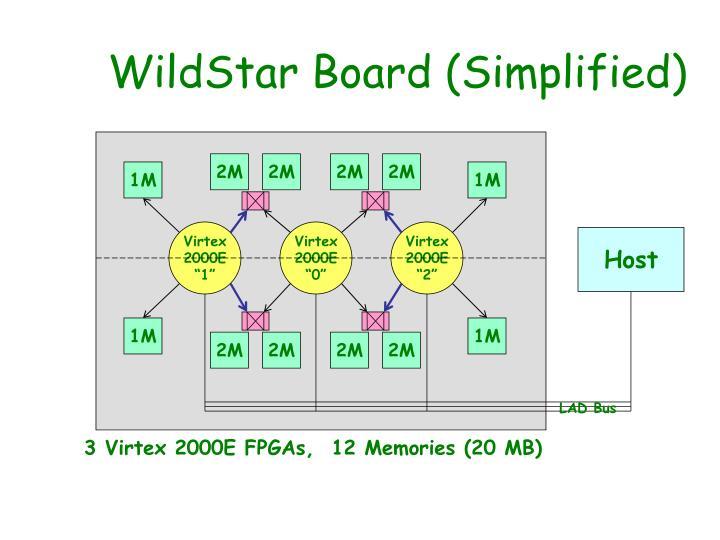 WildStar Board (Simplified)
