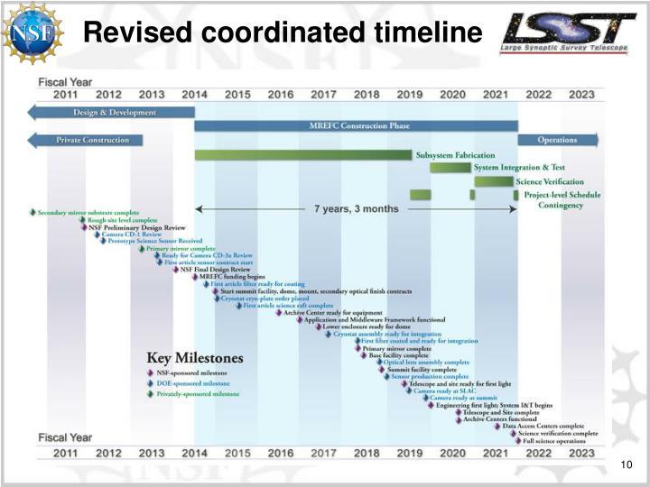 Revised coordinated timeline