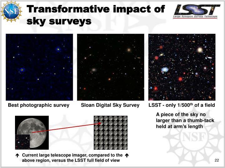 Transformative impact of sky surveys