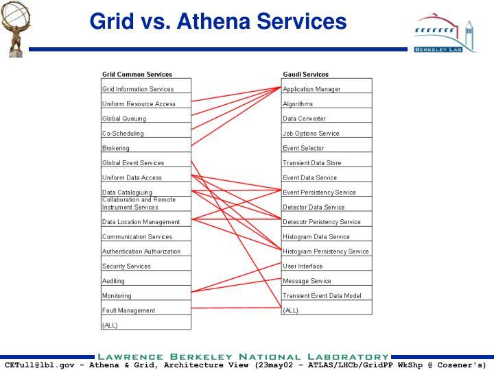 Grid vs. Athena Services