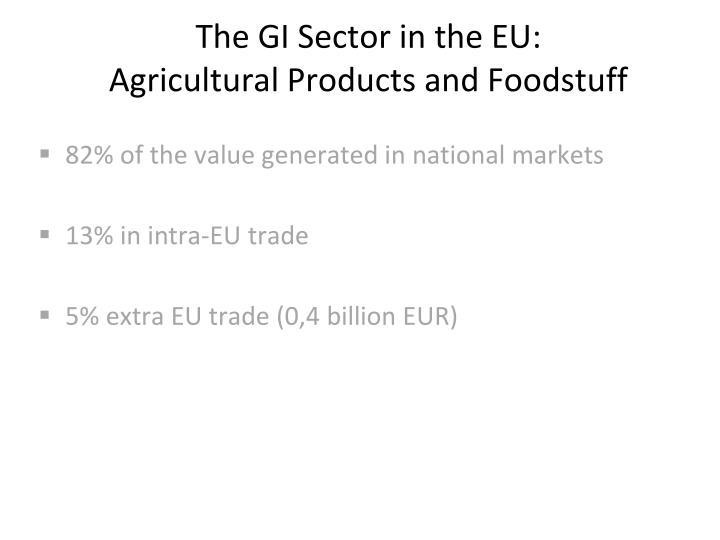 The GI Sector in the EU: