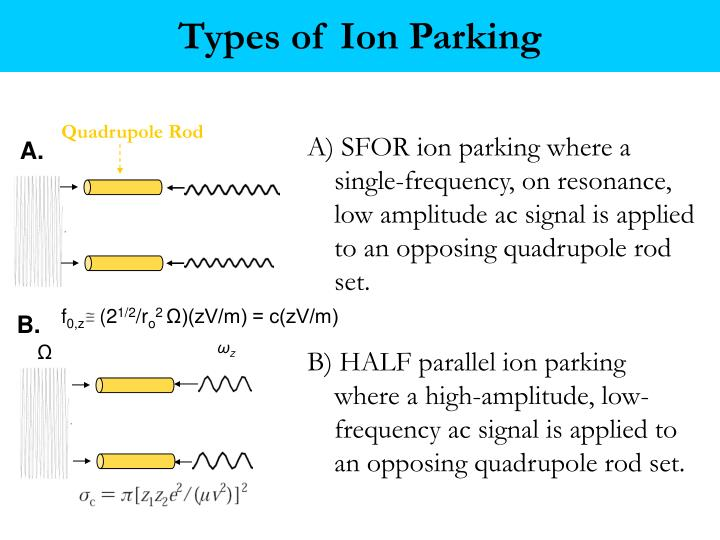 Types of Ion Parking