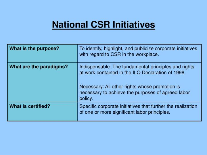 National CSR Initiatives