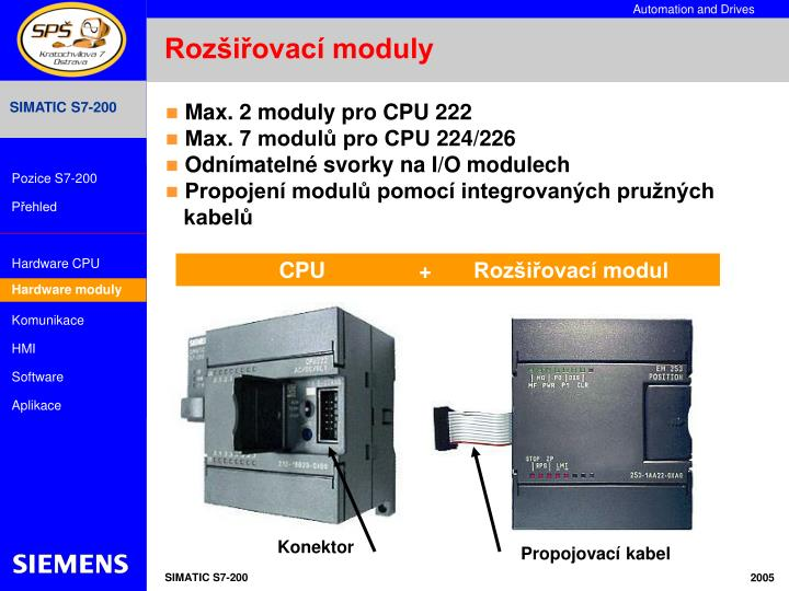 Rozšiřovací moduly