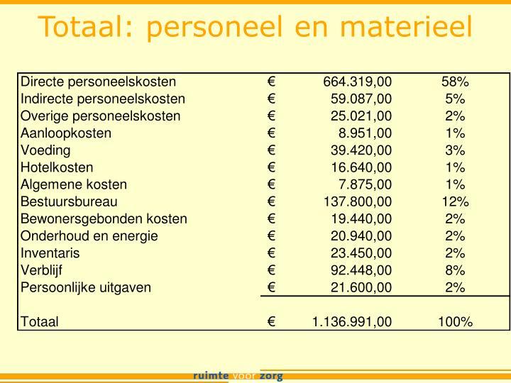 Totaal: personeel en materieel