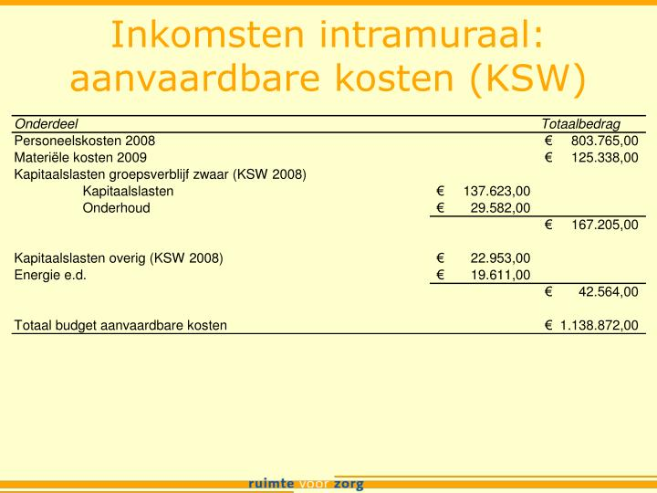 Inkomsten intramuraal:
