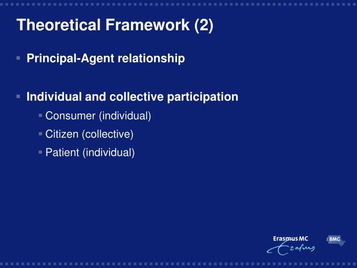 Theoretical Framework (