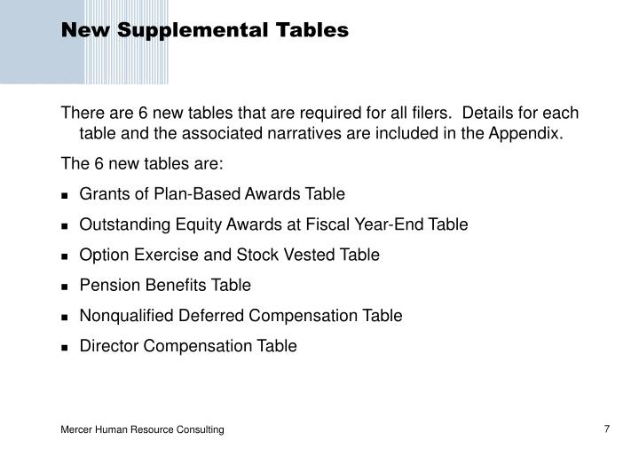 New Supplemental Tables