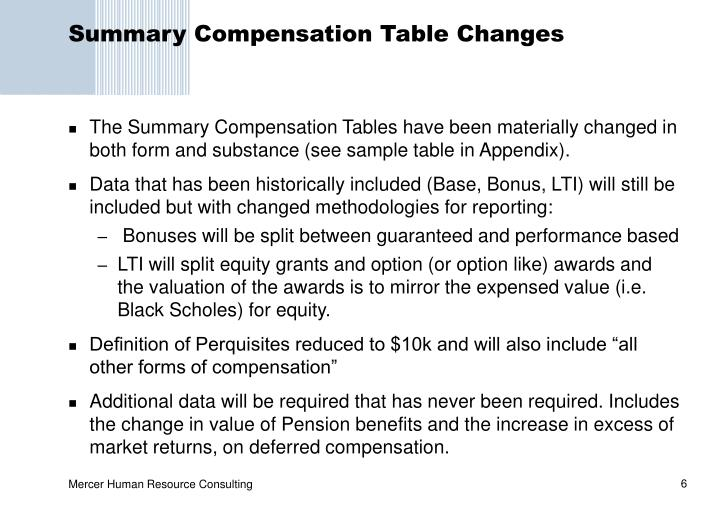 Summary Compensation Table Changes