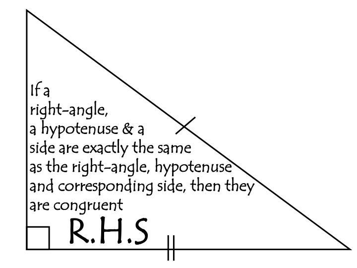 R.H.S