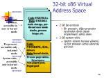 32 bit x86 virtual address space