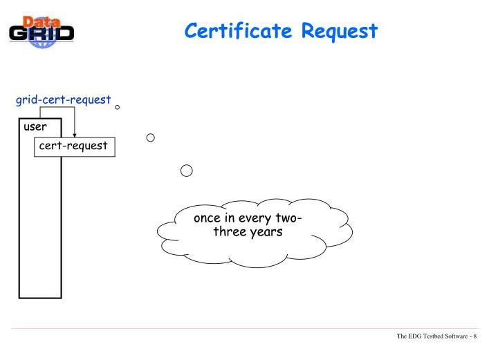 grid-cert-request
