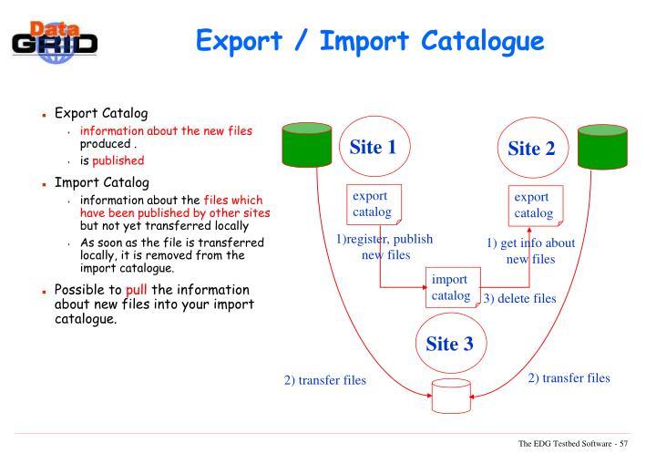 Export / Import Catalogue