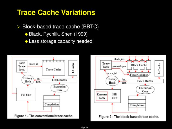 Trace Cache Variations