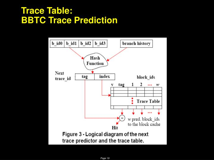 Trace Table: