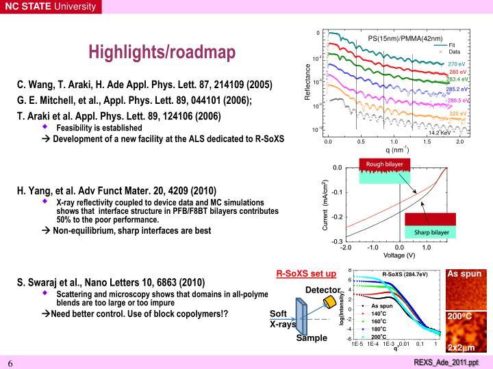 Highlights/roadmap