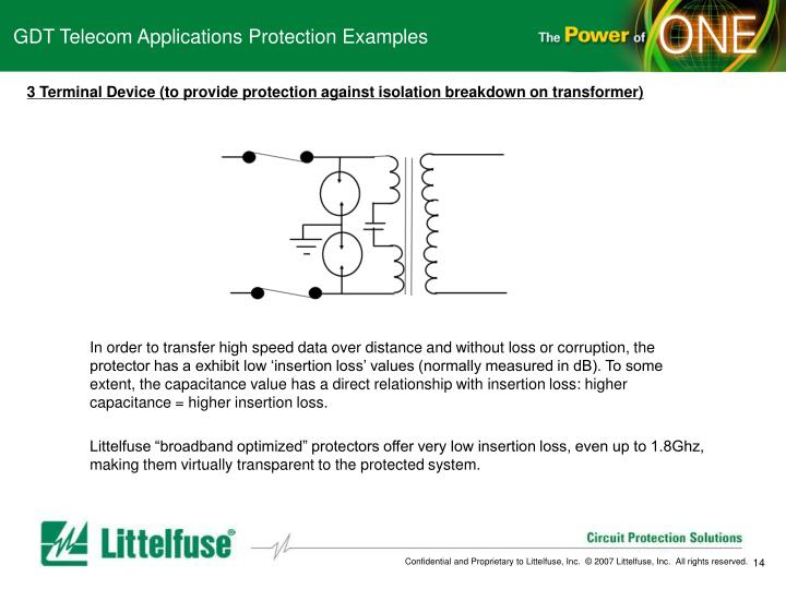 GDT Telecom Applications Protection Examples