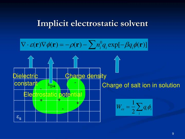 Implicit electrostatic solvent