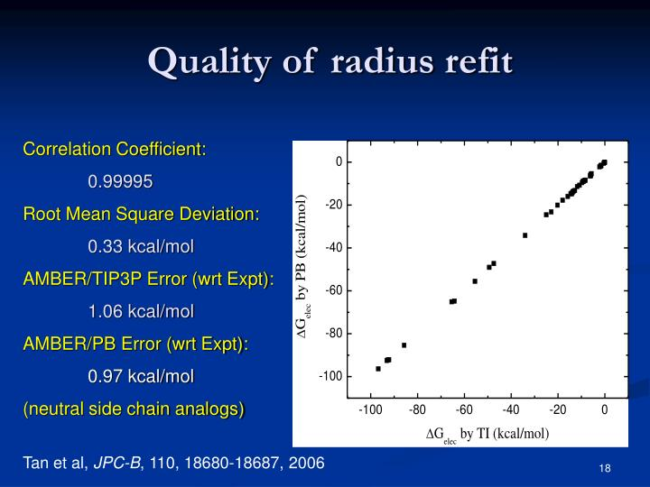 Quality of radius refit