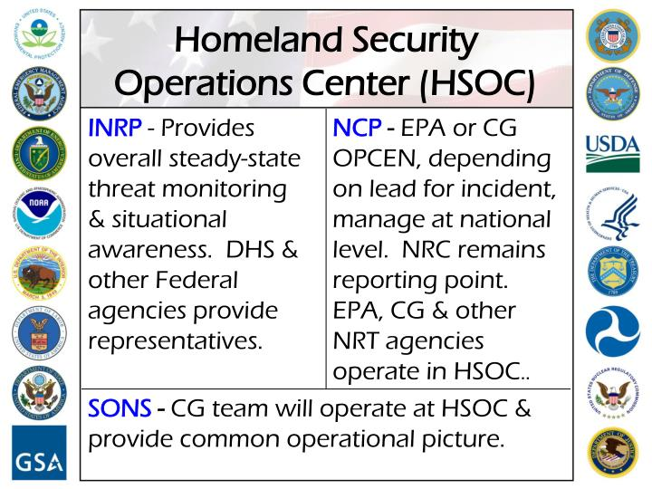 Homeland Security Operations Center (HSOC)