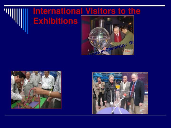 International Visitors to the Exhibitions