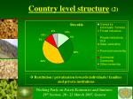 country level structure 2