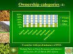 ownership categories 1