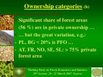 ownership categories b