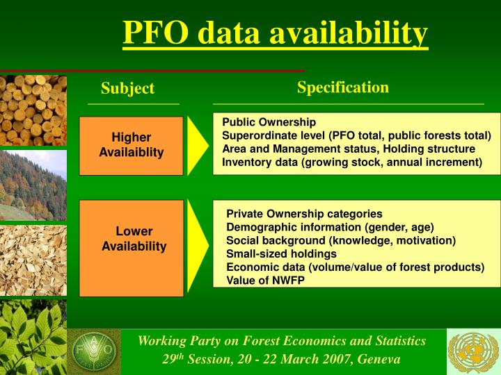 PFO data availability