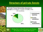 structure of p rivate forests