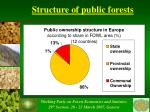 structure of public forests