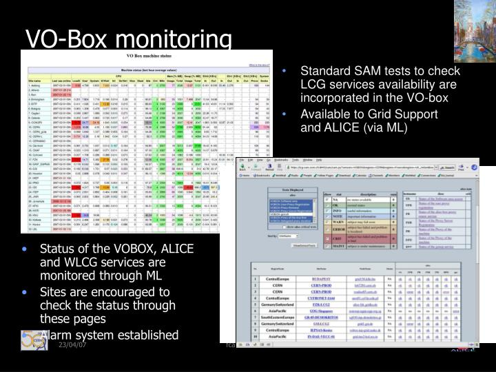 Status of the VOBOX, ALICE  and WLCG services are monitored through ML