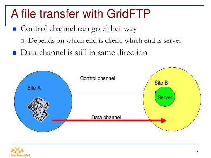 A file transfer with GridFTP