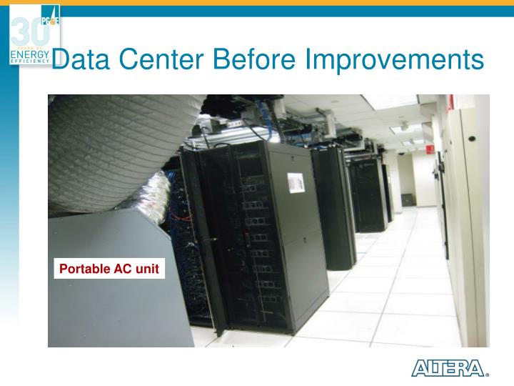Data Center Before Improvements