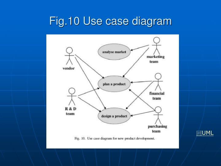 Fig.10 Use case diagram