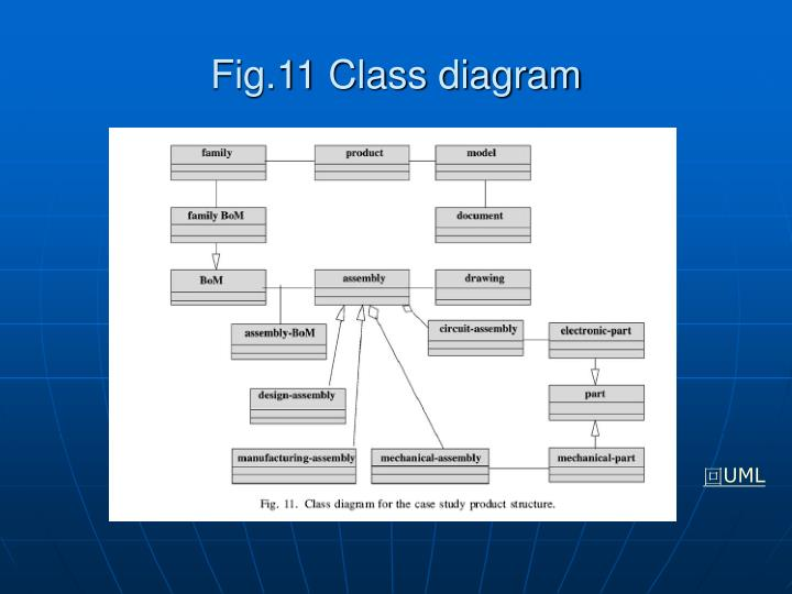 Fig.11 Class diagram