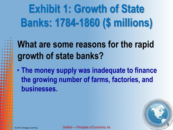 Exhibit 1: Growth of State Banks: 1784-1860 ($ millions)