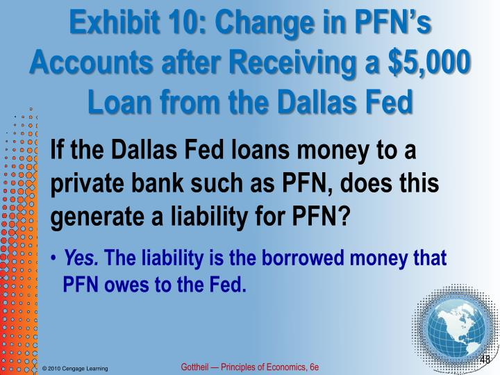Exhibit 10: Change in PFN's Accounts after Receiving a $5,000 Loan from the Dallas Fed