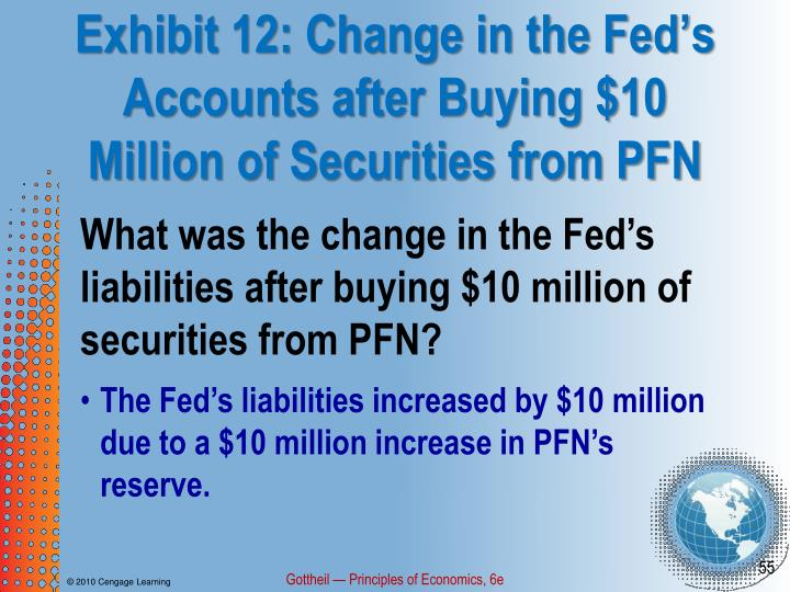 Exhibit 12: Change in the Fed's Accounts after Buying $10 Million of Securities from PFN