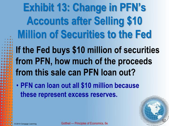 Exhibit 13: Change in PFN's Accounts after Selling $10 Million of Securities to the Fed