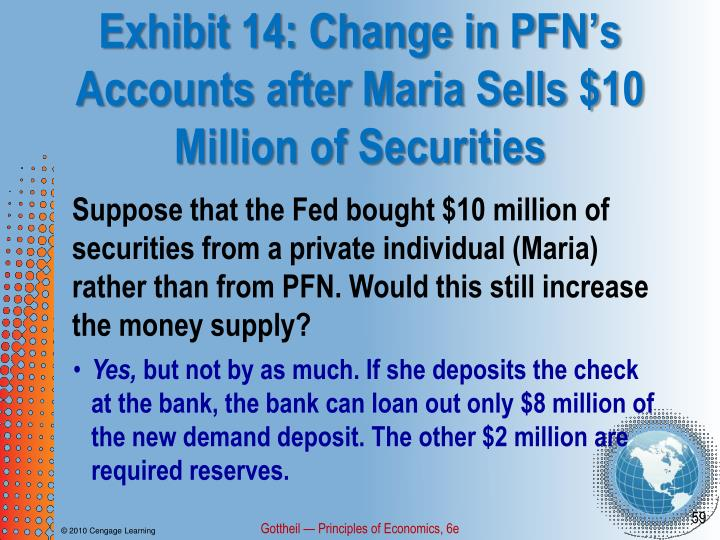 Exhibit 14: Change in PFN's Accounts after Maria Sells $10 Million of Securities
