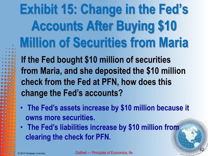 Exhibit 15: Change in the Fed's Accounts After Buying $10 Million of Securities from Maria
