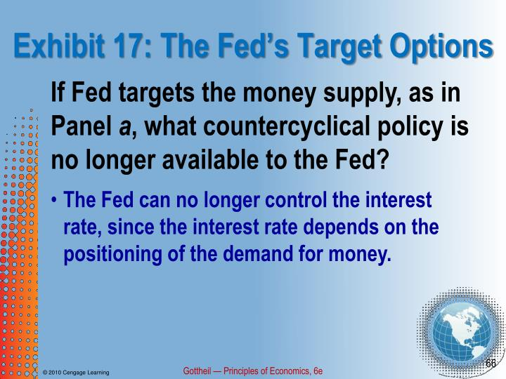 Exhibit 17: The Fed's Target Options