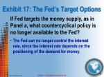 exhibit 17 the fed s target options