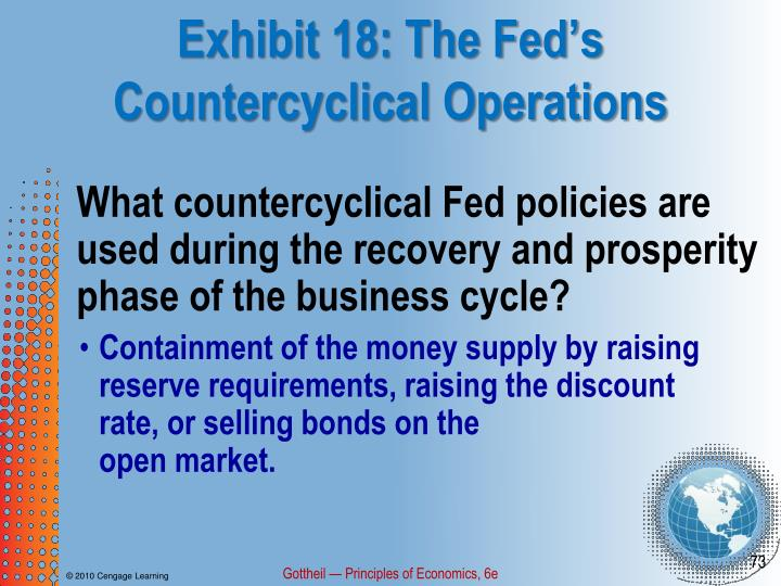 Exhibit 18: The Fed's Countercyclical Operations