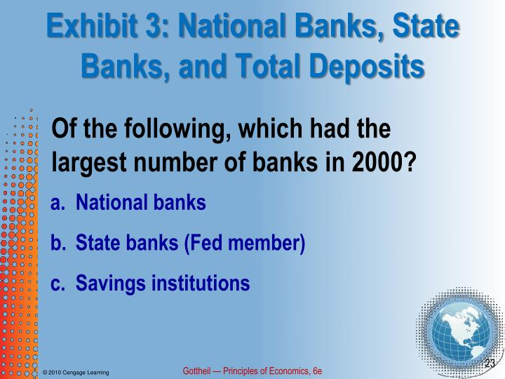 Exhibit 3: National Banks, State Banks, and Total Deposits